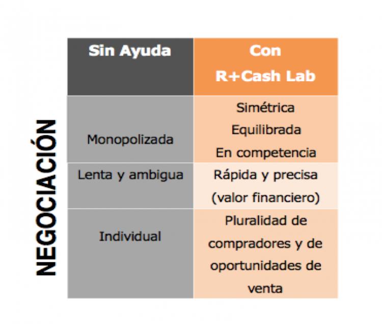 El Mercado de la Innovación, próximamente en la Facultad de Economía de la Universidad de Valencia